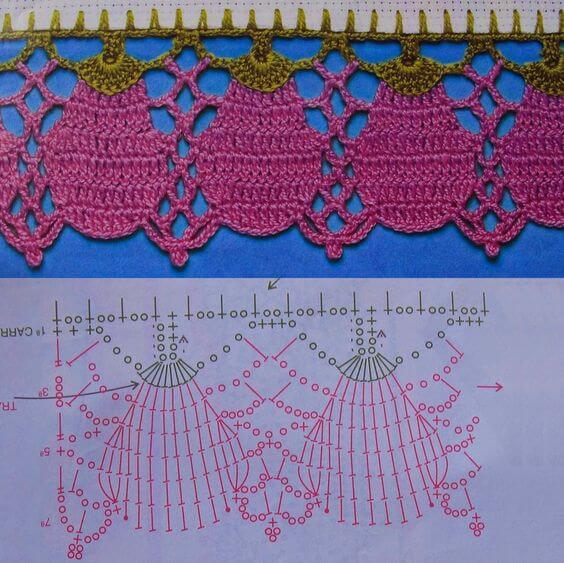 Fruit shaped crochet nozzle graphic Foto de Toda Atual