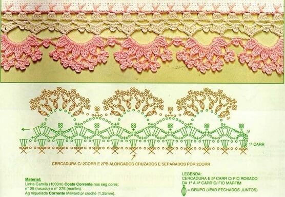 Two-color crochet nozzle graphic Photo from Pinterest