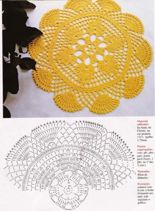 Gráfico para guarnapo de crochê redondo