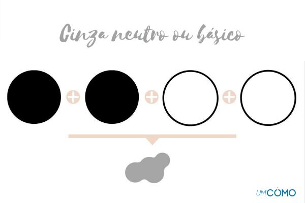 How to make the color grey - How to make gouache grey paint