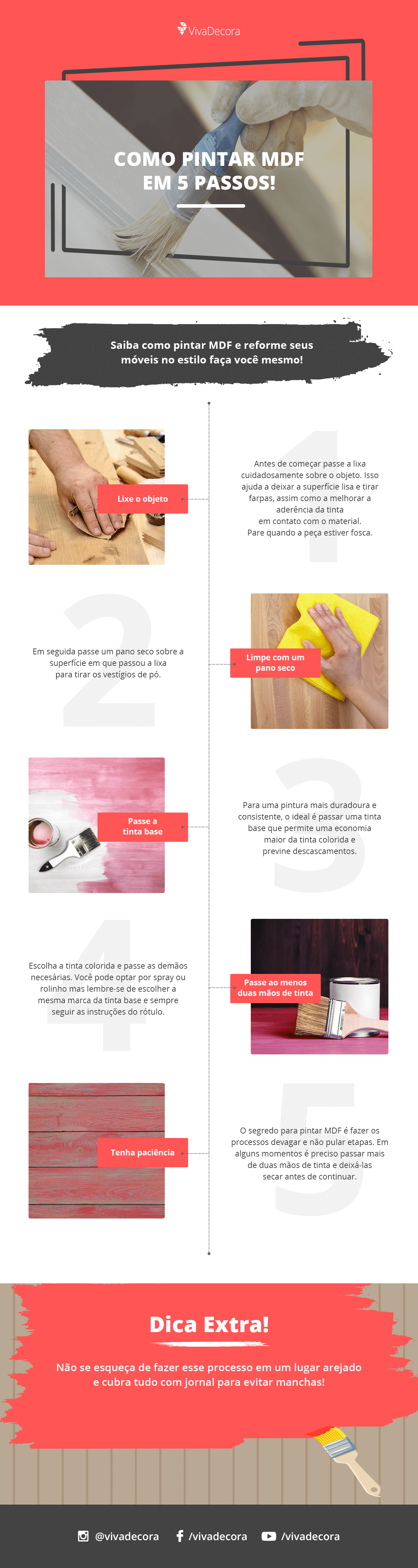 Infographic - How to Paint MDF
